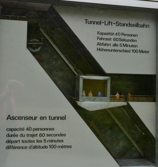 Trummelbach-14